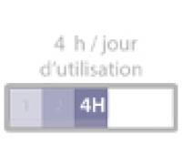 4h_jour_utilisation