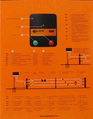 Electrificateur secteur 230V Modèle M120 (230V - 1,2 J)