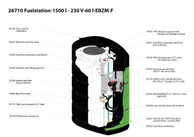 Stationärer Dieseltank Fuelstation 1500L - 60L/min