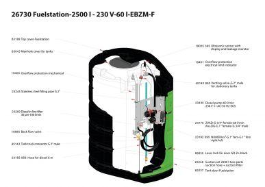 Stationärer Dieseltank Fuelstation 2500L - 60L/min