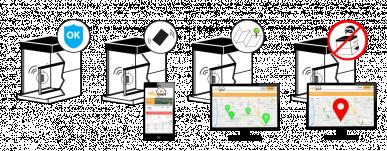 Antivol GPS 100% sans fil - Protection matériel - Autonomie de la batterie 2 ans - Garantie 2 ans