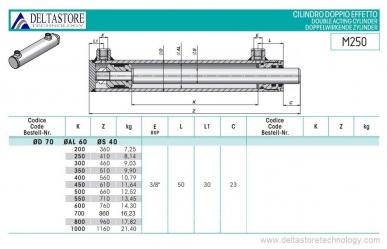 Hydraulikzylinder mit Doppeleffekt 6 Tonnen