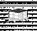 Balance de ruche connectée palette (1x barre de pesée)