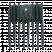 Peignes pour tondeuse Horizont MOSER Max 45